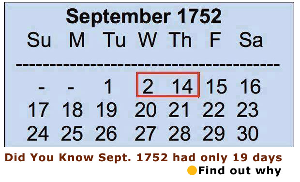 missing eleven days of 1752